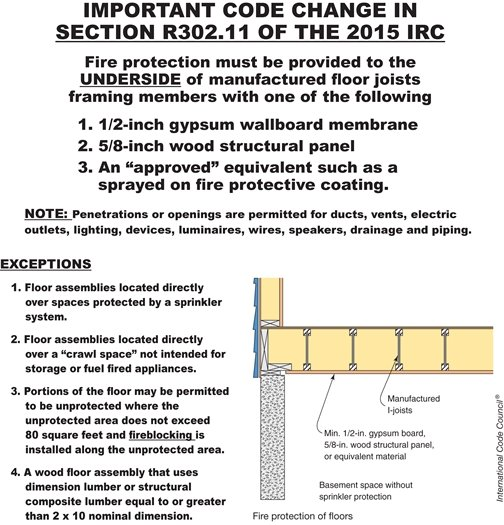 IMPORTANT CODE CHANGE IN SECTION R302.11 OF THE 2015 IRC