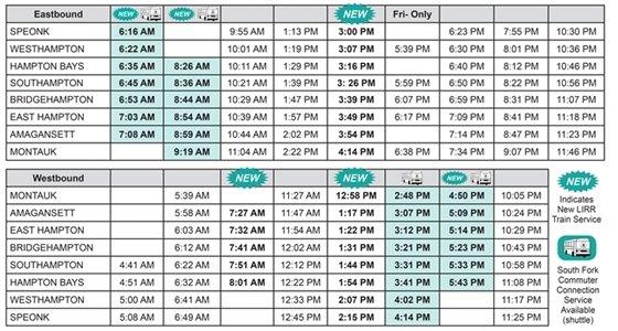 SFCC Train Schedule