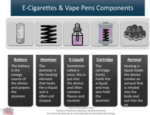 E-cigarette-Components-Factsheet300